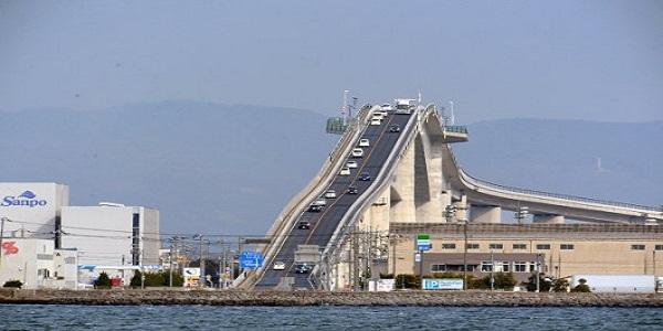 An inclined bridge that will cause vertigo